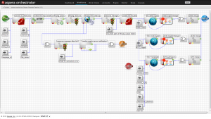 Aspera Orchestrator helps build efficient, predictable file-processing pipelines and streamline complex workflows.